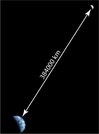 Distance Between Earth And Moon To Scale (page 3) - Pics ...